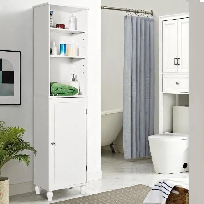 meuble salle de bain ferme