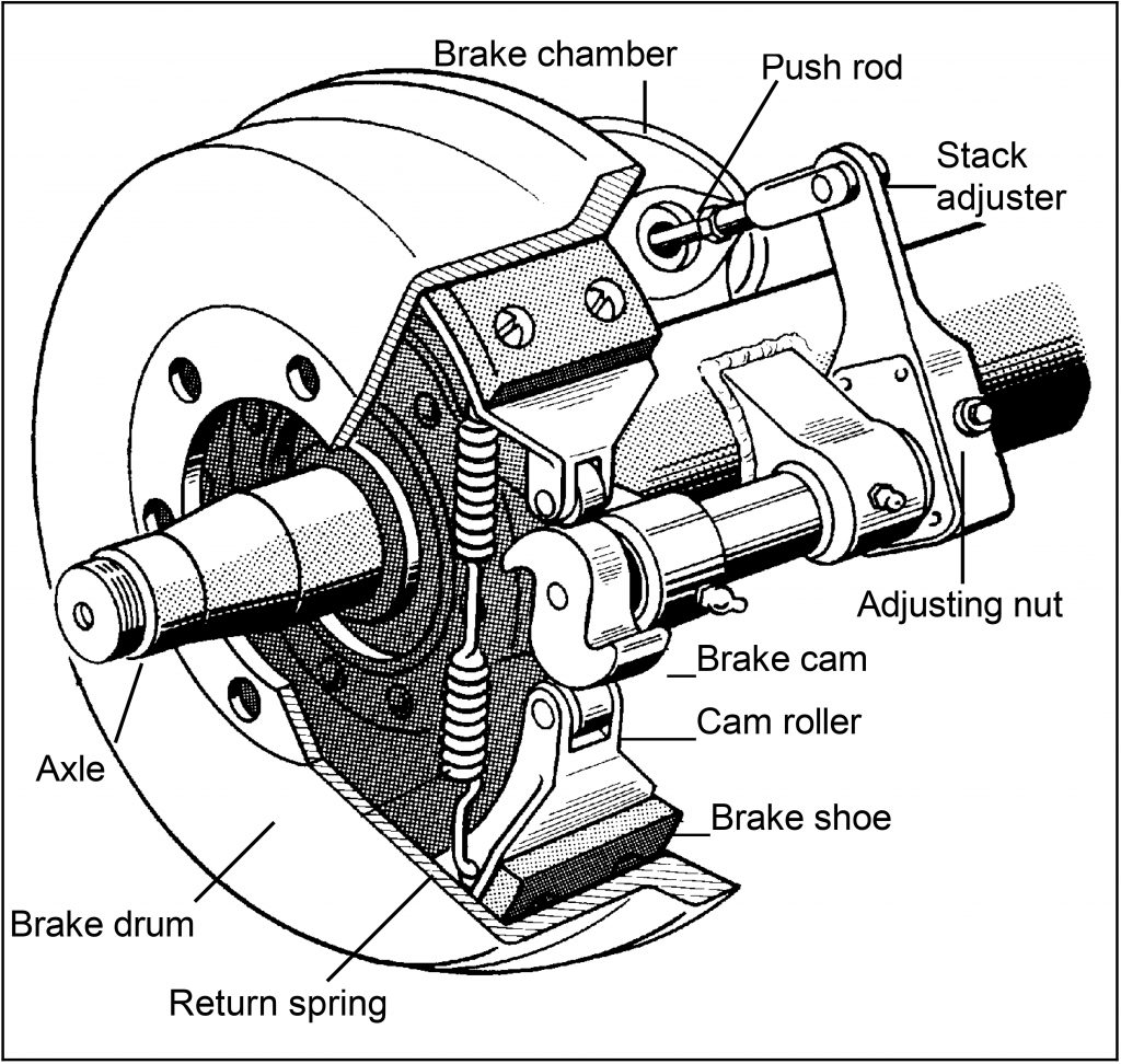 Air Brakes Cdl Test Cdl Test Answers