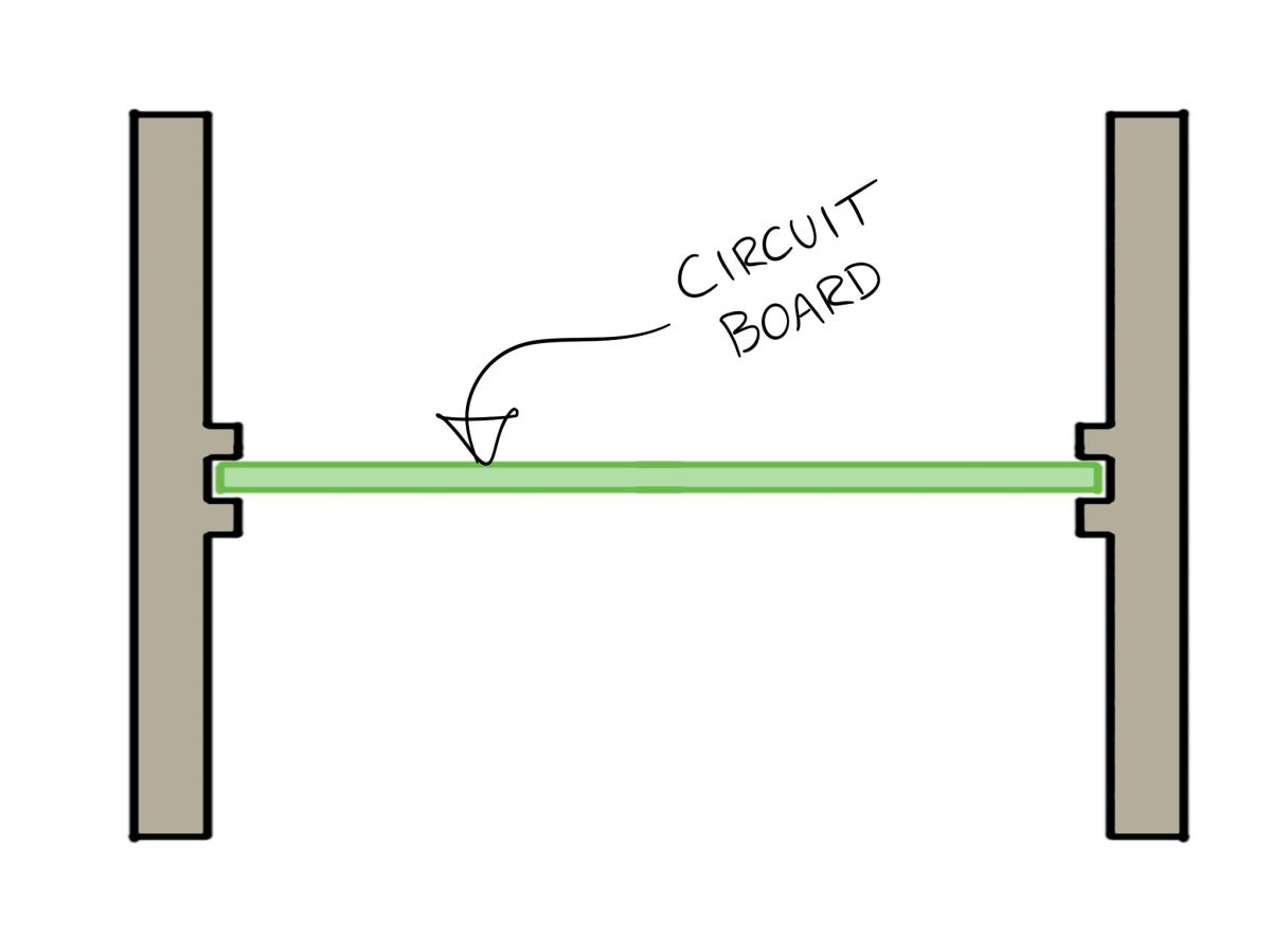 Extrusion process PCB-slots