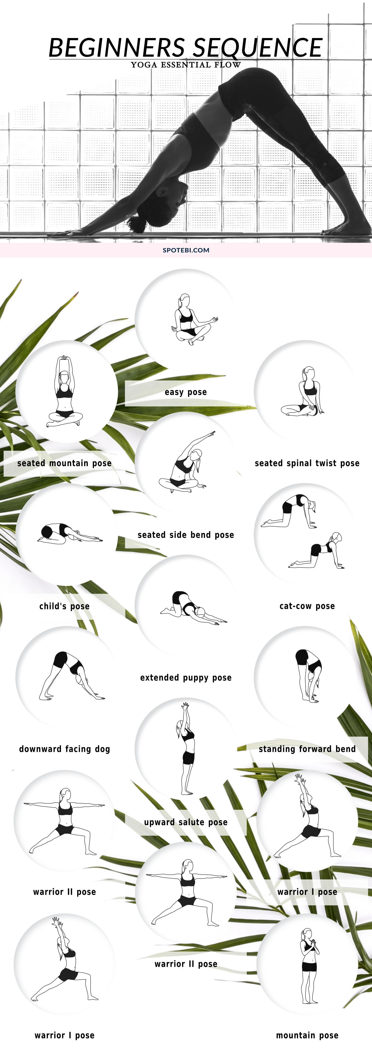 Yoga Essential Flow