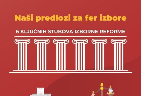 Reforma koja je ključ demokratije