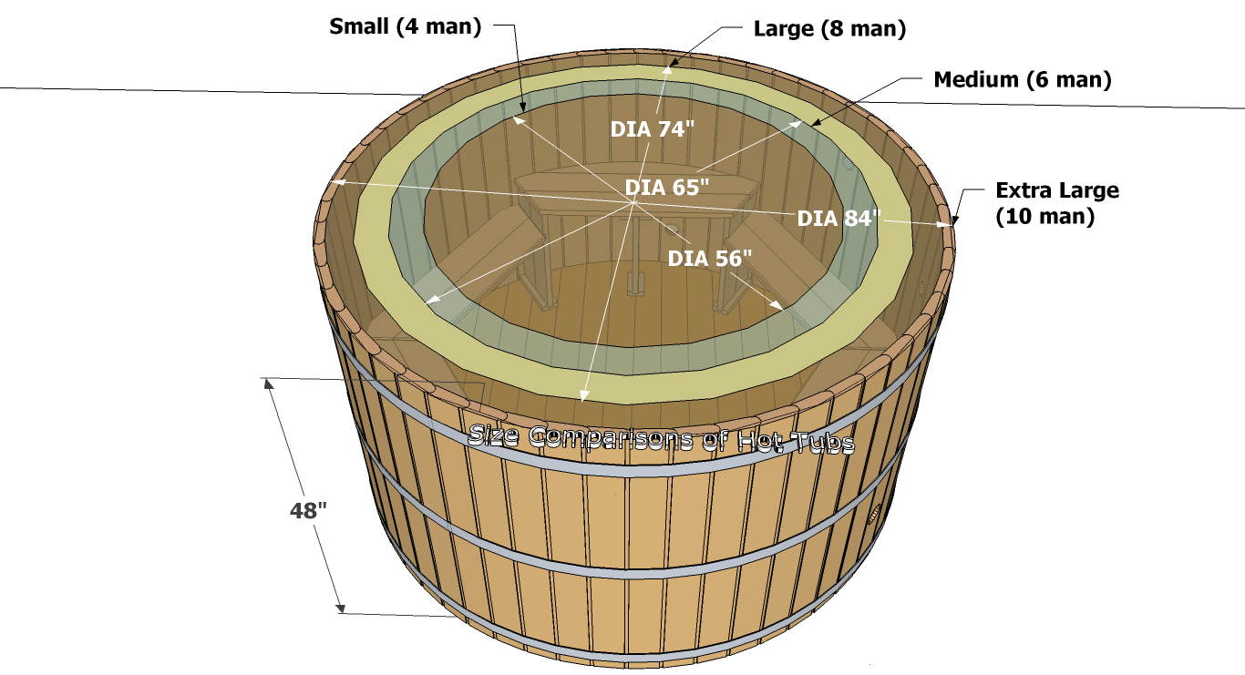 wooden hot tub plans