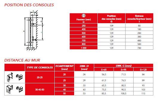 Finimetal Radiateur Lamella Modele 656 Hauteur 600 Mm 16 Elements 4 Orifices Diametre 15 21 Basse Pressionn 4 Bars Entraxe Standard 503 Mm Barette De Fixation Standard Sans Les Fixations 528 W 656 16 Ref F9saa06001600b00 Cedeo