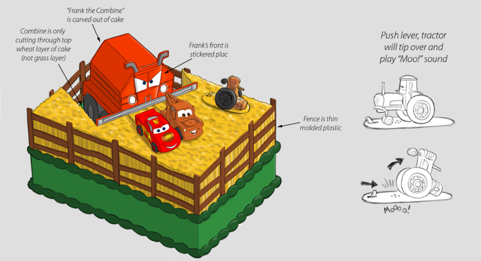"""""""Cars"""" Birthday Cake Concept by Cedric Hohnstadt for DecoPac, Inc."""