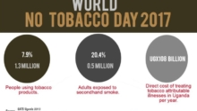 World No Tobacco Day 2017: The Health Cost of Tobacco Use in Uganda