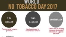 World No Tobacco Day 2017: The Health Cost of Tobacco Use in Uganda