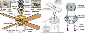 Ceiling Fan Parts  Ceiling Fan Blades, Ceiling Fan Blade Arms