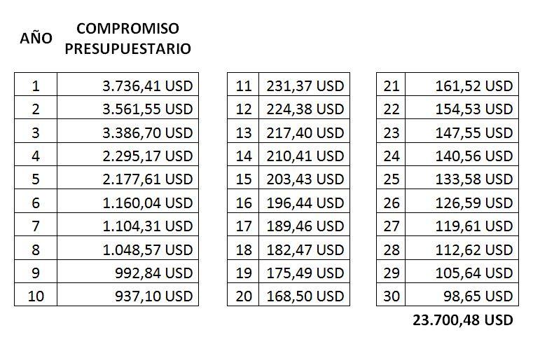 Los Costos del Acuerdo. Un análisis del costo anual esperado de la ...