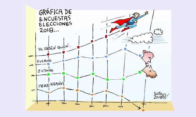 Encuestas: ¿error probabilístico o cálculo político sistemático?