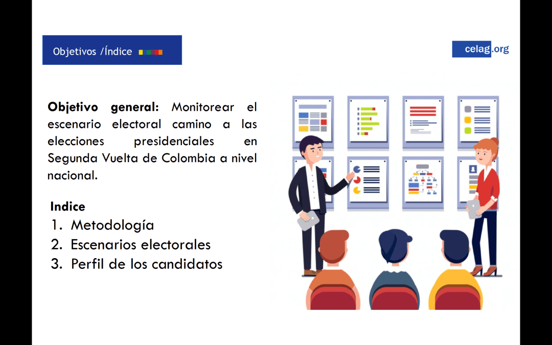 Objetivo/indice Colombia