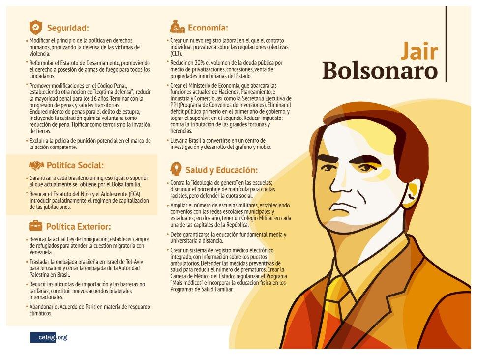 Propuestas Bolsonaro Brasil