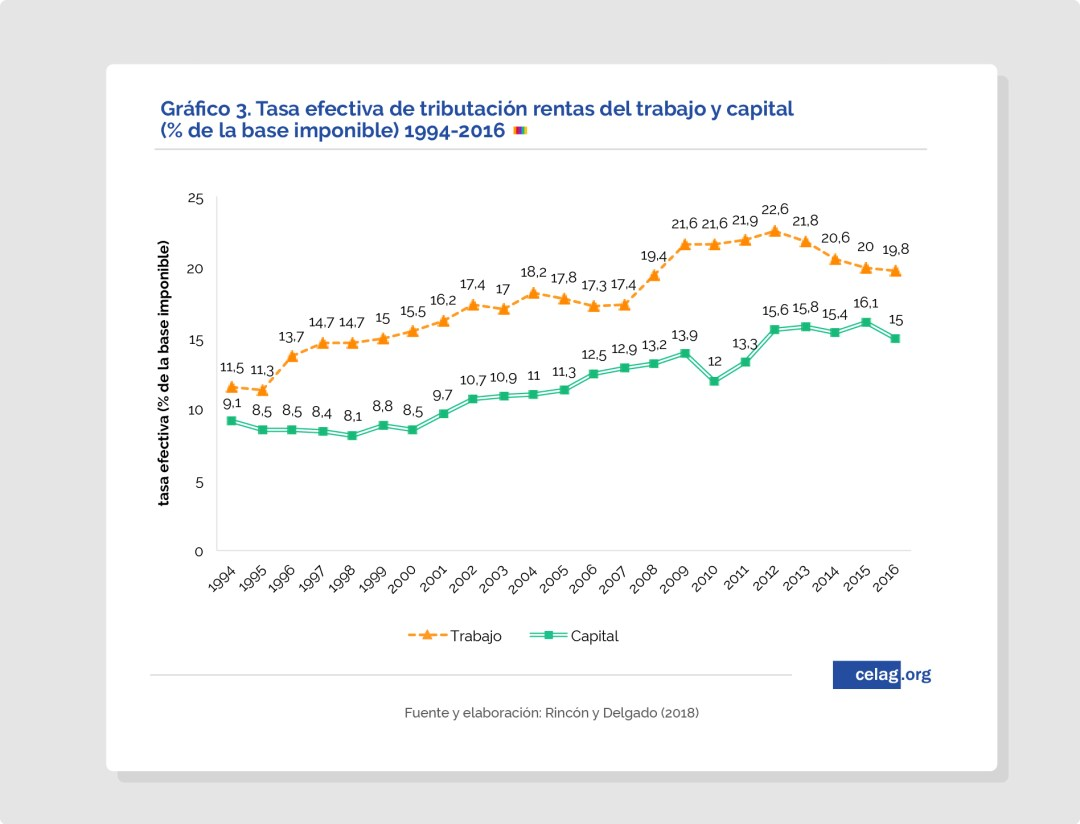 reforma del impuesto a la renta en Colombia-03