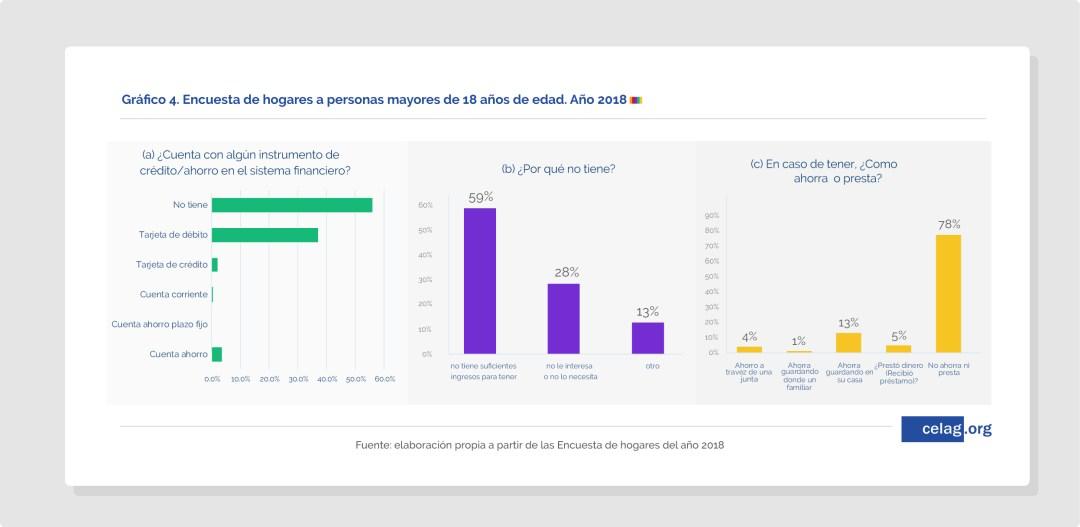 Encuesta de hogares 2018 Perú