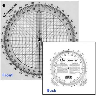 Vectormaster