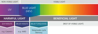 zeiss-light-spectrum