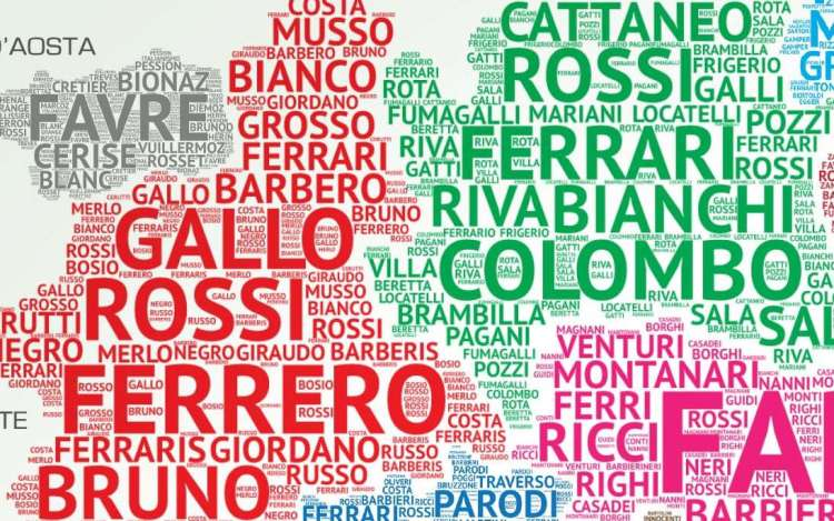 italian popular surnames genealogy