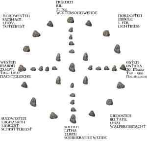 Magischer Steinkreis