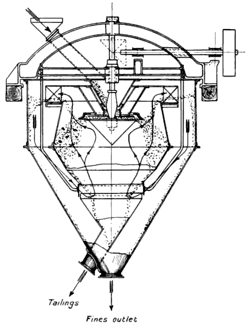 Fig 96 section of air separator