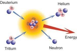 fusion_reaction