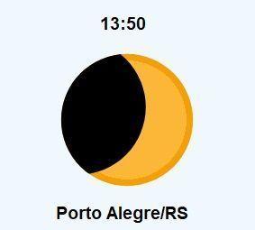 porto alegre 14-12-20