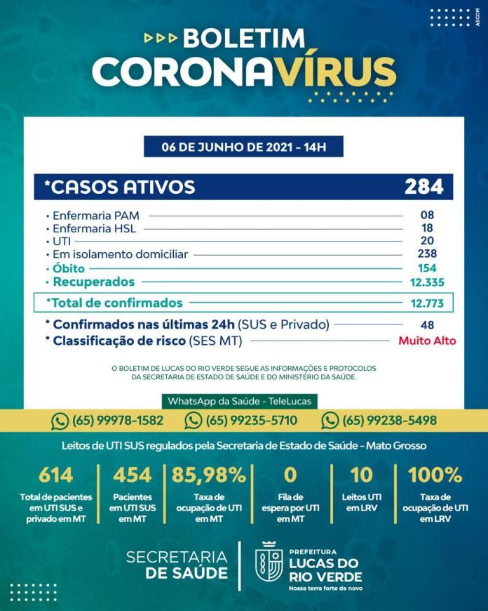 Boletim de Enfrentamento ao Coronavírus nº 444