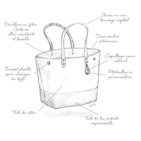 croquis sac cabas en lin | maroquinerie française | Cénélia