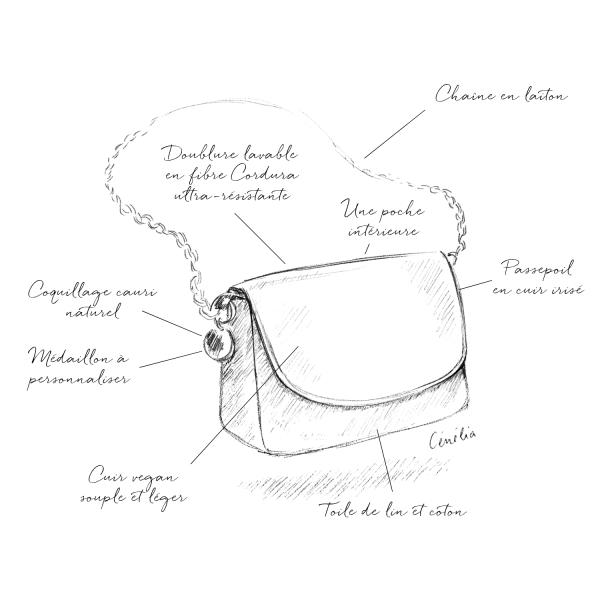 petit sac femme | fabrication française | maroquinerie de luxe | Cénélia