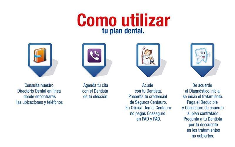 Como Utilizar Tu Plan Dental