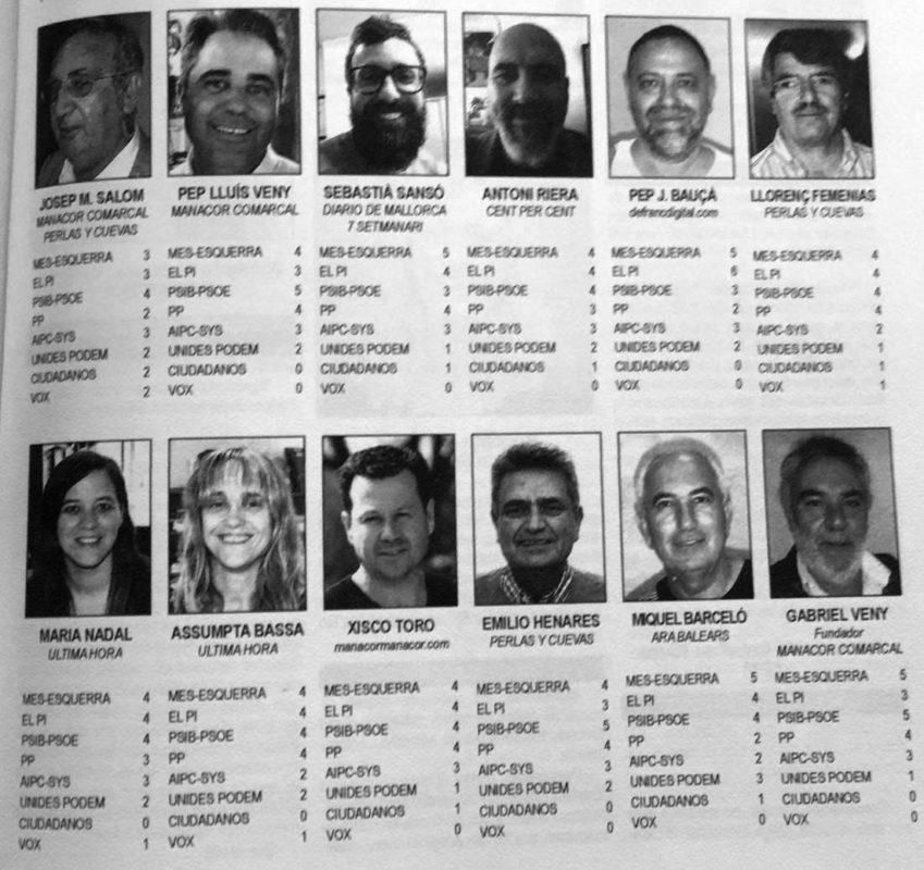 Gabriel Veny, De Manacor Comarcal, Ha Estat Qui Més S'ha Aproximat Al Resultat Final De Les Eleccions A Manacor