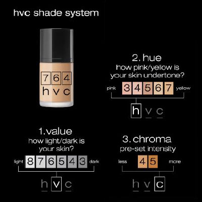 HVCshadecolor