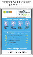 Nonprofit Communication Trends, 2013 infographic