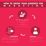 How to grow your audience for marketing, direct mail and social media infographic