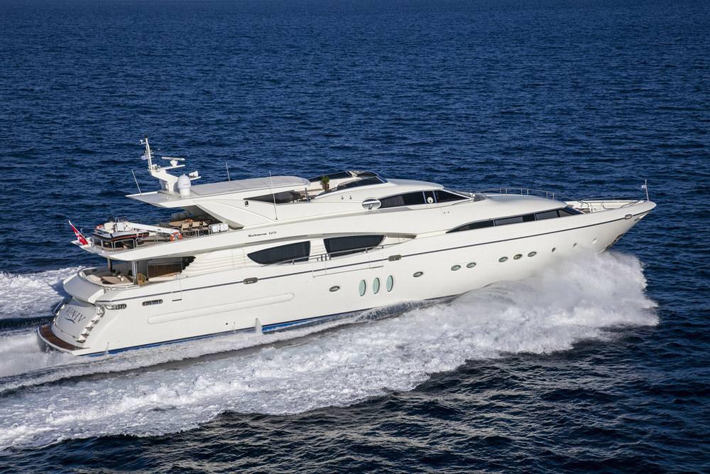 Main image of RINI V yacht