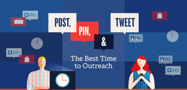 Quel est le meilleur moment pour publier sur les réseaux sociaux ? (INFOGRAPHIE)
