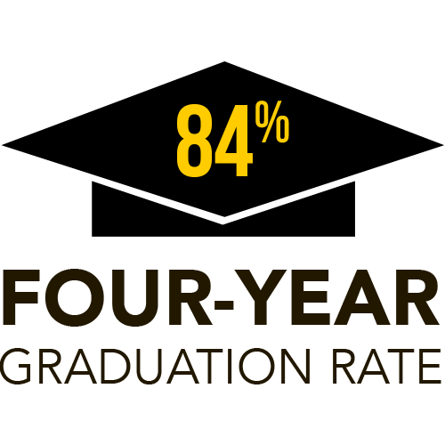 84 percent four-year graduation rate