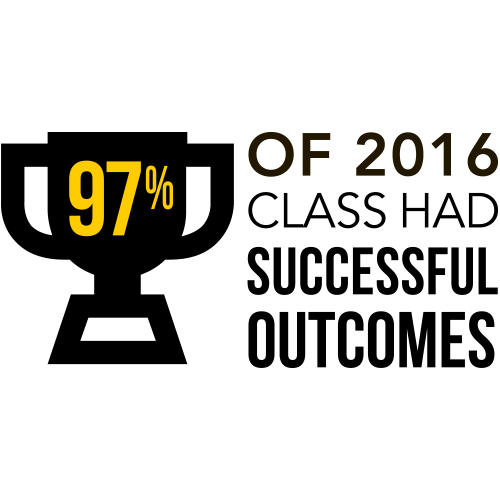 97% of the 2016 class had successful outcomes