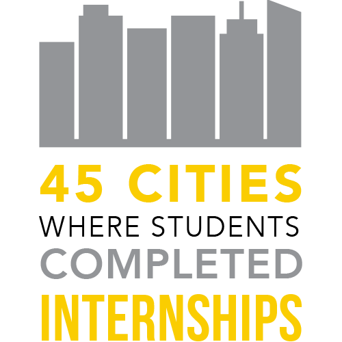 (infographic) 45 cities where students completed internships