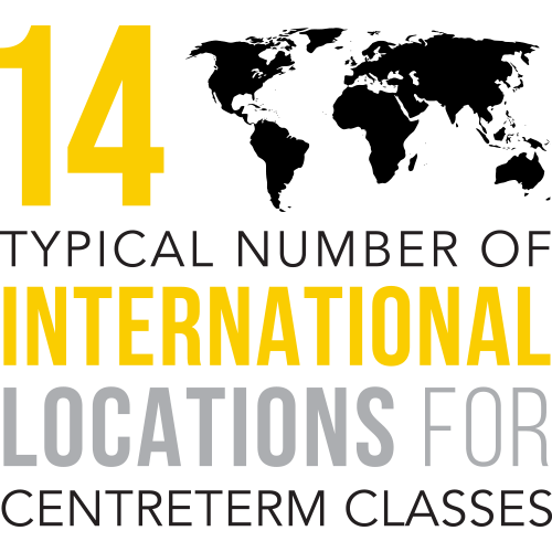 infographic for international locations for CentreTerm