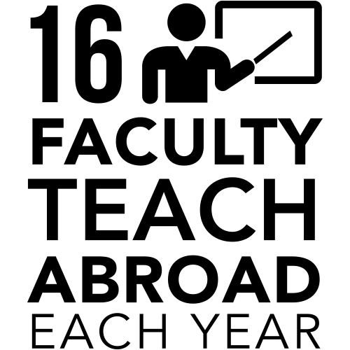 infographic for faculty who teach abroad