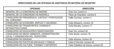 Oposiciones auxiliares administrativos Comunidad de Madrid