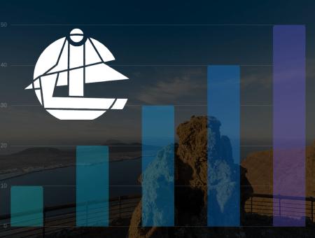 Los CACT  Lanzarote  mantienen su dinámica positiva en abril 2017