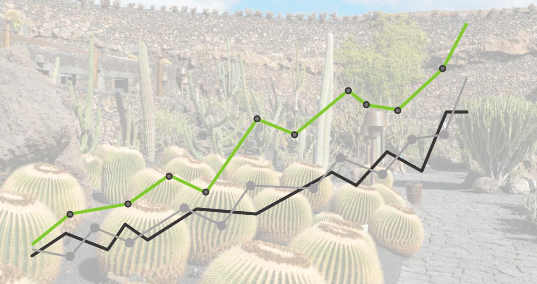 Datos económicos enero 2020 los Centros