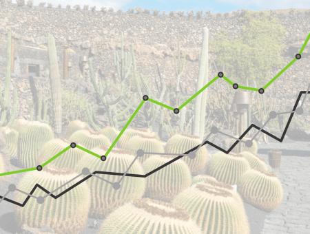 Los ingresos de los Centros crecieron en enero un 0,4% a pesar de recibir 20.352 visitantes menos