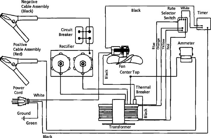 ez go powerwise charger schematic Powerwise II Charger Schematic