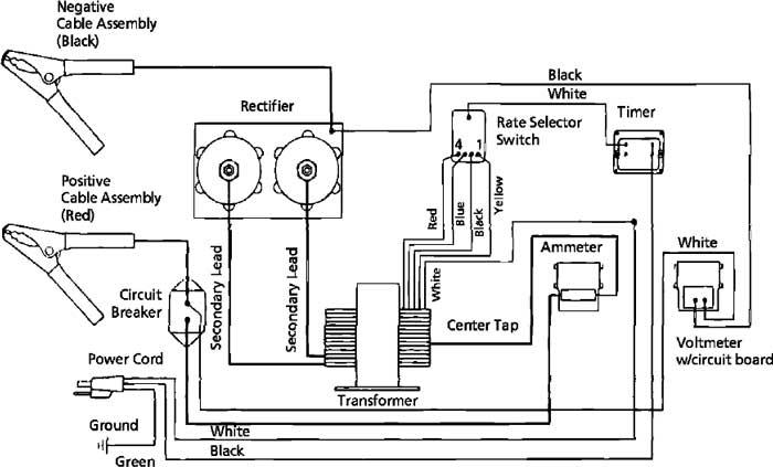 Lester 36 Volt Battery Charger Wiring Diagram