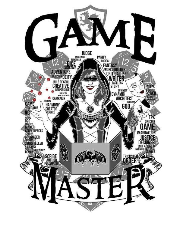 Qual è davvero il ruolo del master? (fonte)