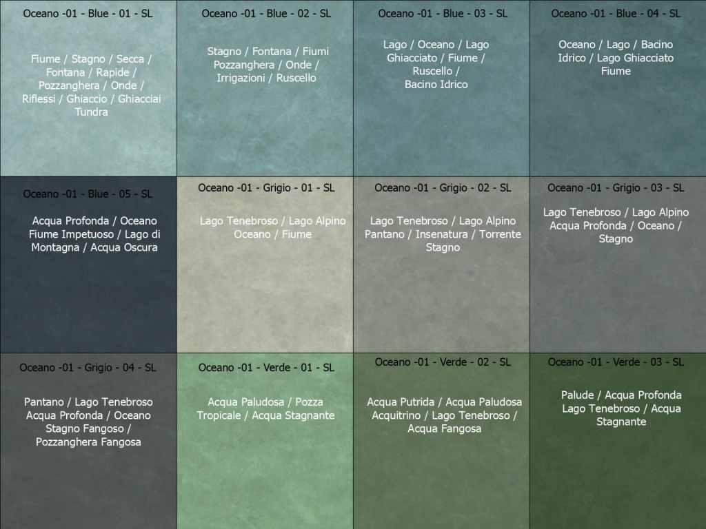Descrizione delle Texture per i l'acqua di Inkarnate