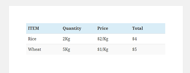 Tables in WordPress Posts or Pages