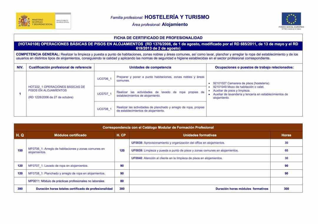 certificado profesionalidad operaciones basicas pisos alojamientos