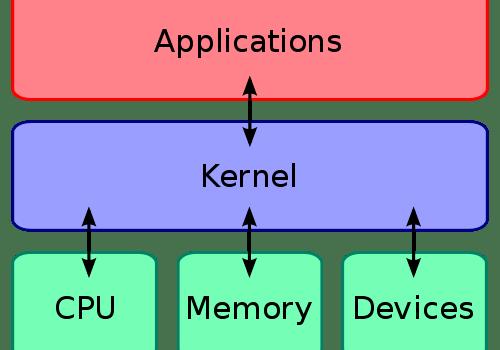 Aulas sobre Kernel do Linux